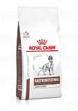 Royal Canin корм для собак при запоре, диарее и колите (gastrointestinal high fibre)